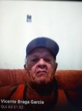 Vicente Braga , 72, Brazil, Ananindeua