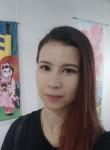 Elizaveta, 20, Yekaterinburg