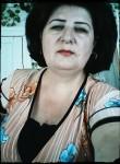 Ok Dok, 52  , Luhansk