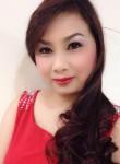 Thanh, 27  , Ajman