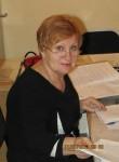 Любаша, 70  , Omsk