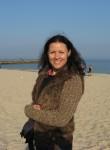 Екатерина, 42, Odessa