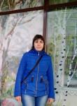 Anna, 32  , Aban