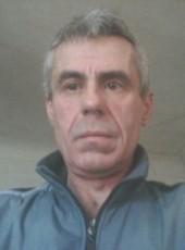 Admin, 63, Ukraine, Znomenka