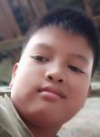 Khian Ralph Fies, 18  , Quezon City