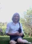 Арья, 65  , Helsinki