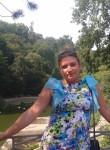 Elena, 41, Smila