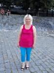 MariKramarenko, 55  , Prague