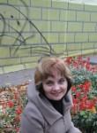 Lyubava, 50  , Lokhvytsya