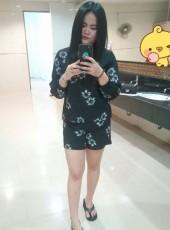 Am, 25, Thailand, Surin