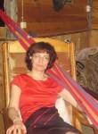 Svetlana, 51  , Loukhi