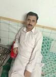 RAFIQ, 40  , Muscat