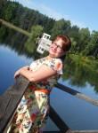Viktoriya, 47  , Minsk