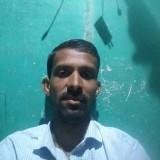 nilesh, 34  , Kopargaon
