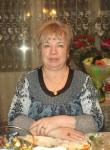lyuda, 65  , Kaduy
