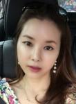 넌어디에, 39  , Gyeongsan-si