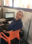 scorpysymirna, 55 лет, İzmir