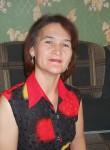 Guzal, 56  , Chishmy