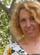 Klaudia, 58, Ukraine, Kiev
