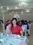 Svetlana, 55  , Dzhankoy