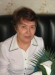 LediSS, 67  , Mykolayiv