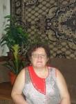 Galina, 63  , Kirov (Kaluga)