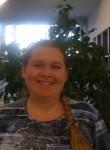 Elena, 35  , Wetzikon
