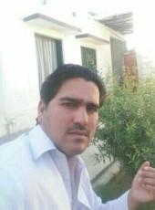 Ayaz khan, 20, Pakistan, Rawalpindi