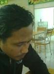 Bian, 40  , South Tangerang