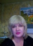 Ekaterina, 53  , Balaklava
