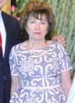 Nadezhda , 62, Volgograd