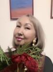 Mariya, 50  , Yakutsk