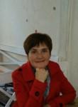 Nadia, 54  , Olsztyn