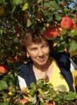 Zoya, 64  , Perm