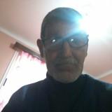 Bassaid, 57  , Tizi Gheniff