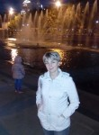 Olya, 40, Yekaterinburg