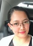 pretty_rhea, 33  , Shenzhen
