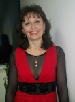 Svetlana, 53  , Dnipropetrovsk
