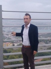 Yusuf, 35, Turkey, Piraziz