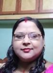 Rohit, 35  , Bhubaneshwar