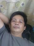 manali, 41  , Manila