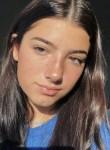 Darya, 18, Velikiy Novgorod