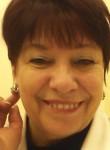 katerina, 65  , Kostroma
