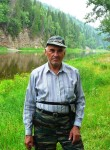Vad, 65  , Beloretsk