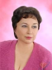 Amalj, 61, Latvia, Daugavpils