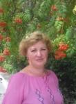 Milaya, 39  , Milove