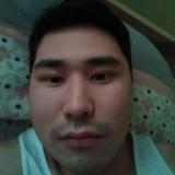 Mark, 24  , Wolsztyn