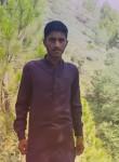 Jatt, 21  , Islamabad