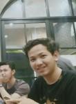Andreansyah, 22  , Surabaya