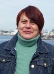 Veera Haavisto, 64  , Helsinki